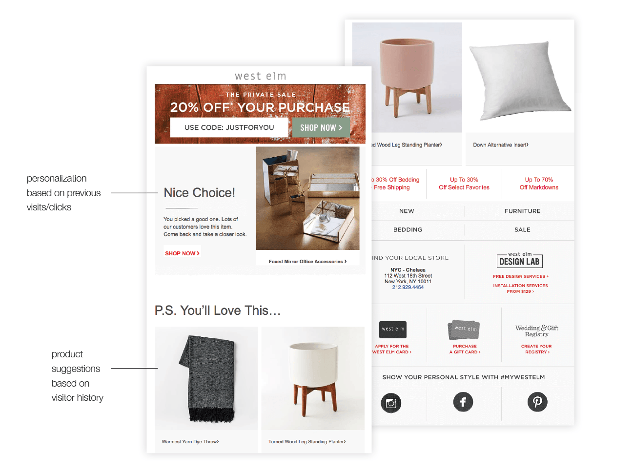 West Elm Personalized email